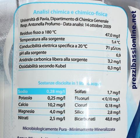 Acqua Chimica Lidl