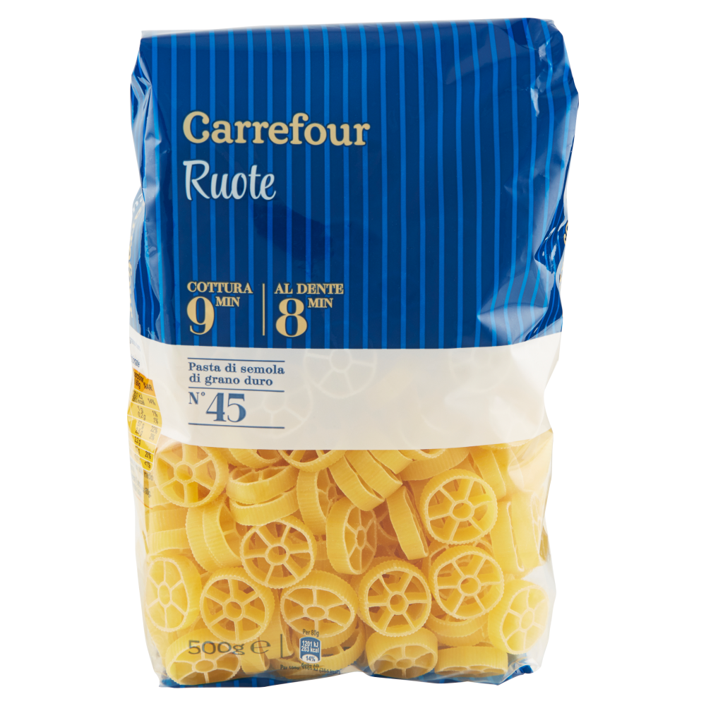 Ruote Carrefour