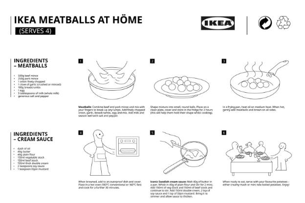 Tampone Di Lettura Ikea